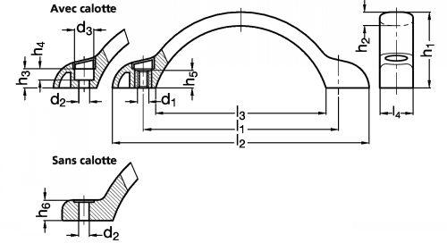 Poignée ellipse technopolymère - Schéma